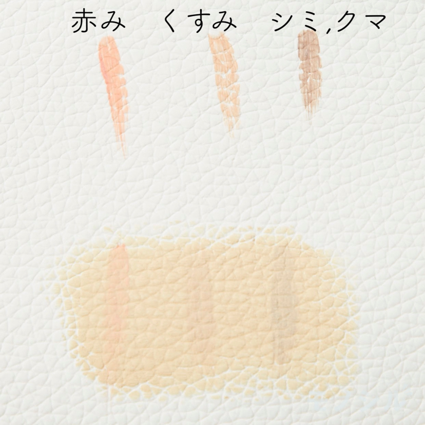 shu uemura(シュウ ウエムラ) アンリミテッド ラスティング フルイドの商品のカバー力についての検証画像