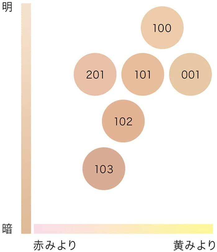 IPSA(イプサ) パウダー ファウンデイション Nの商品画像3