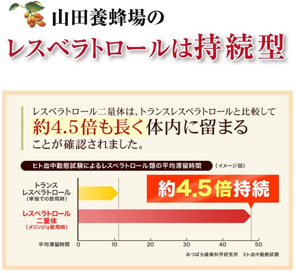 山田養蜂場(YAMADA BEE FARM) レスベラトロール プラスの商品画像2