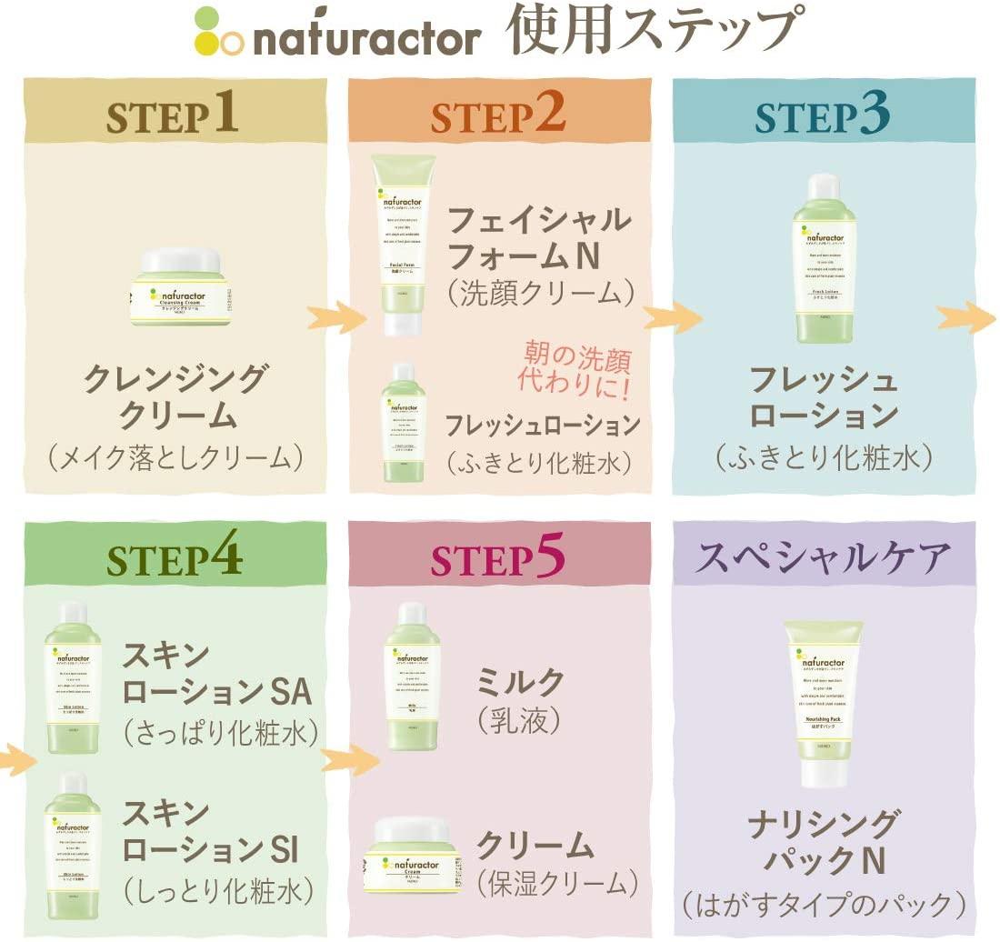 メイコーnaturactor(ナチュラクター) ミルクの商品画像7