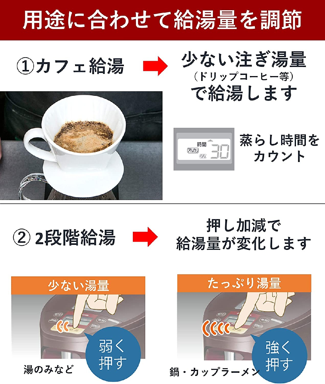 Panasonic(パナソニック)マイコン沸騰ジャーポット NC-BJ224の商品画像5