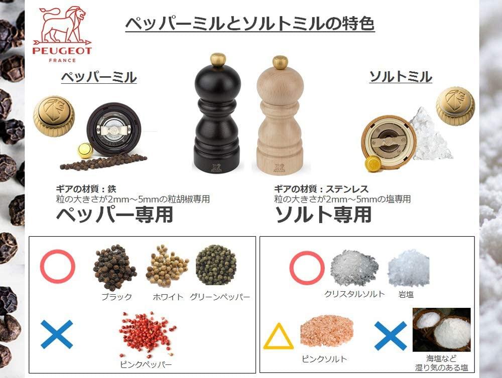 PEUGEOT(プジョー)ペッパーミルの商品画像2