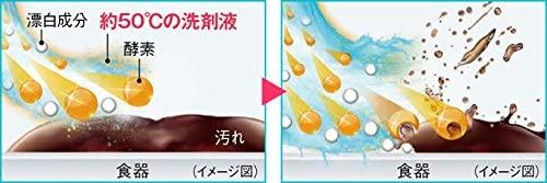 Panasonic(パナソニック) 食器洗い乾燥機 NP-TR8-W(ホワイト)の商品画像9