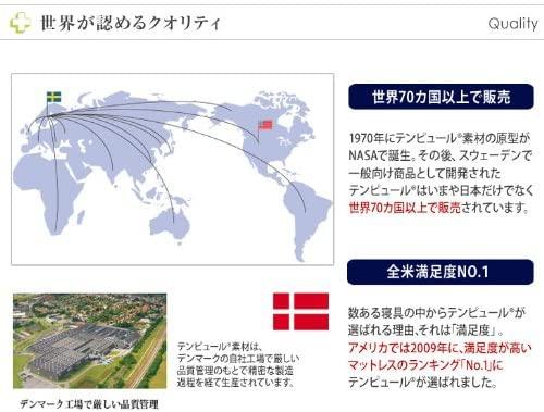 TEMPUR(テンピュール) シンフォニーピローの商品画像4