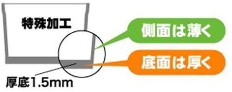 ウルシヤマ金属(ウルシヤマキンゾク) ステンレス 揚げ鍋 20cm シルバーの商品画像5