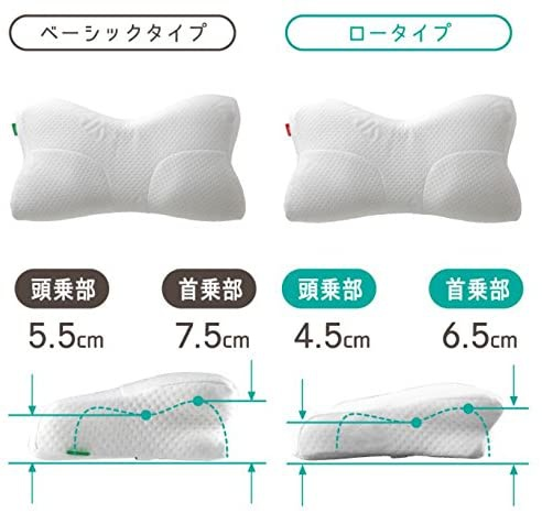 Nelture(ネルチャー) スージーAS快眠枕 322の商品画像4