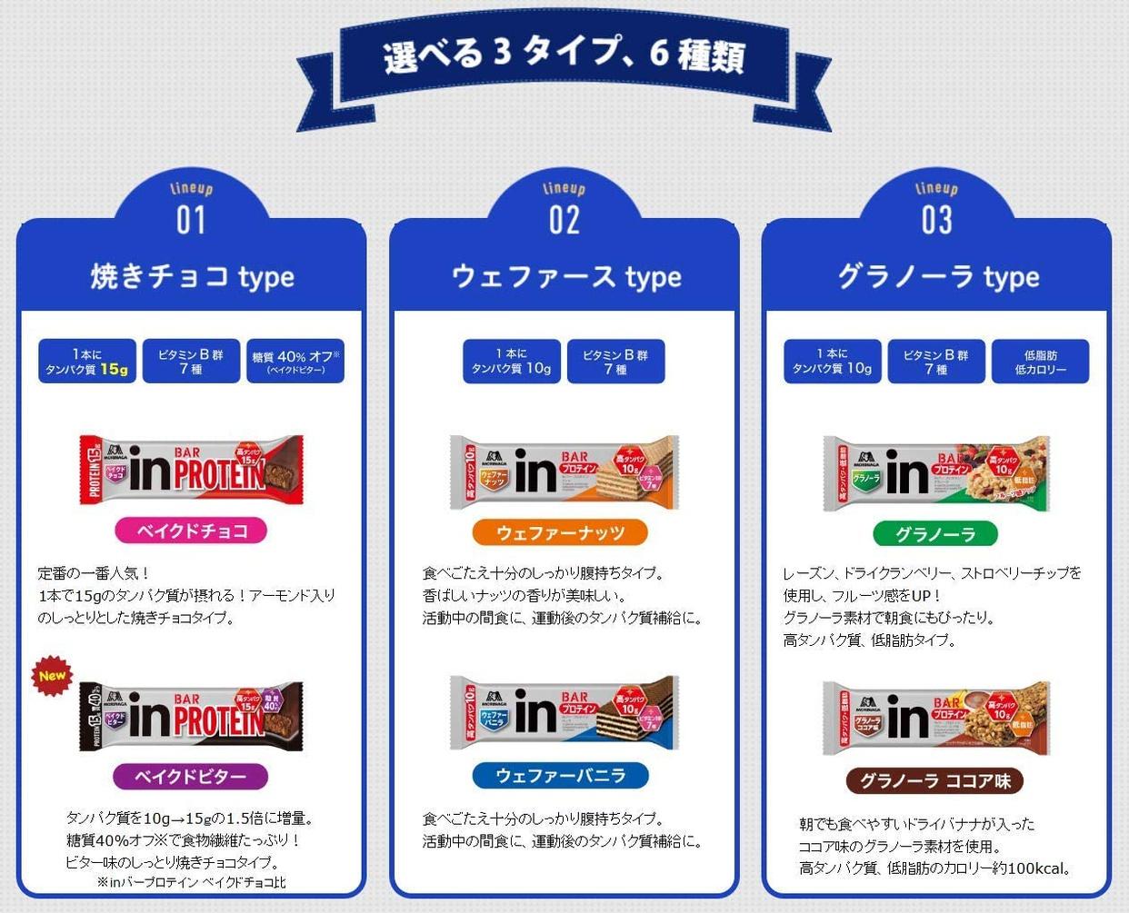 森永製菓(MORINAGA) inバープロテイン ウエハースタイプの商品画像6