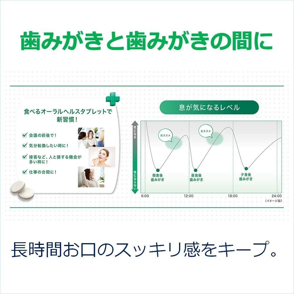 GUM(ガム) ウェルプラス 食べるオーラルヘルス タブレットの商品画像4