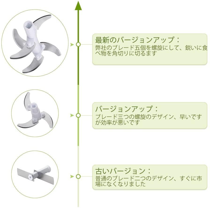 Sedhoom(セッドホーム) みじん切り器 チョッパー ホワイト 900ml アップグレード 003528の商品画像2