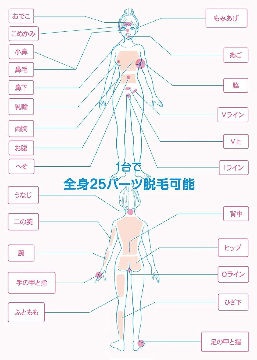 脱毛ラボ(Datsumo Labo) ホームエディションの商品画像6