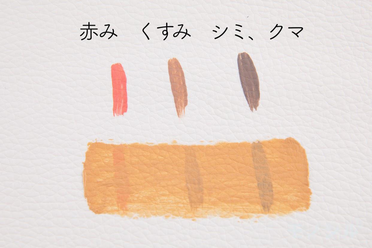 SHU UEMURA(シュウ ウエムラ)アンリミテッド コンシーラーのカバー力の検証画像