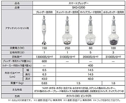 タイガー魔法瓶(たいがーまほうびん)スマートブレンダー SKQ-G200の商品画像6