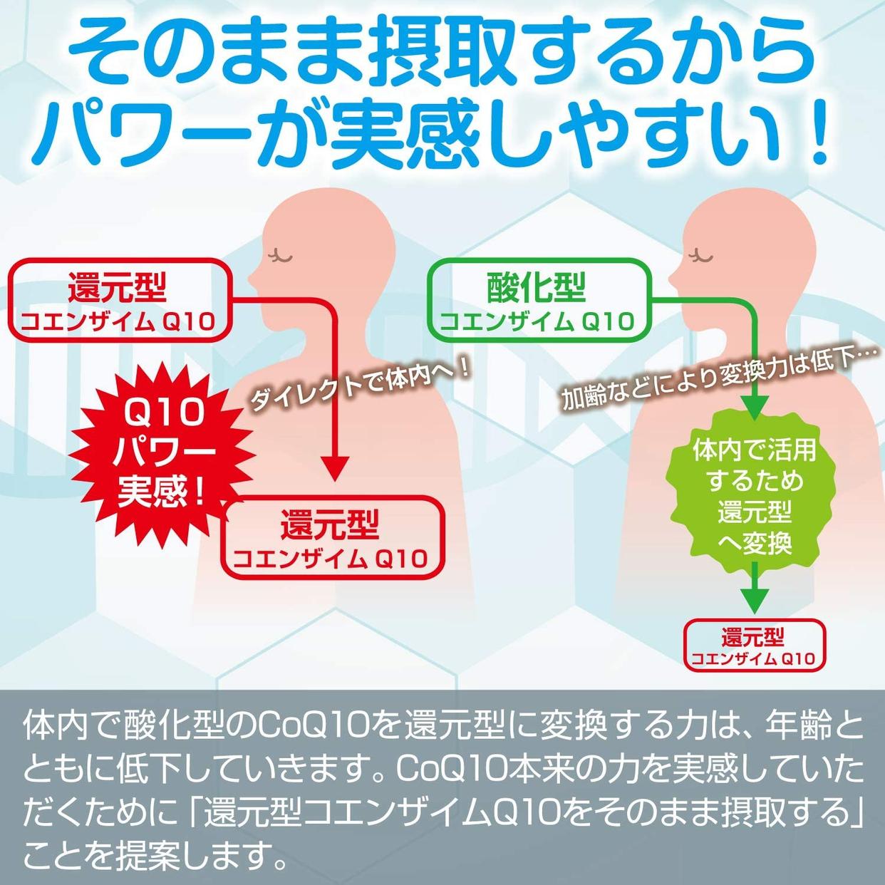 APRENDERS(アプレンダーズ) 還元型コエンザイムQ10の商品画像5