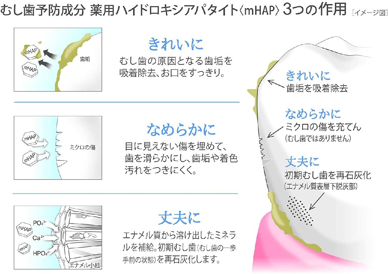 APAGARD(アパガード) Mプラスの商品画像7