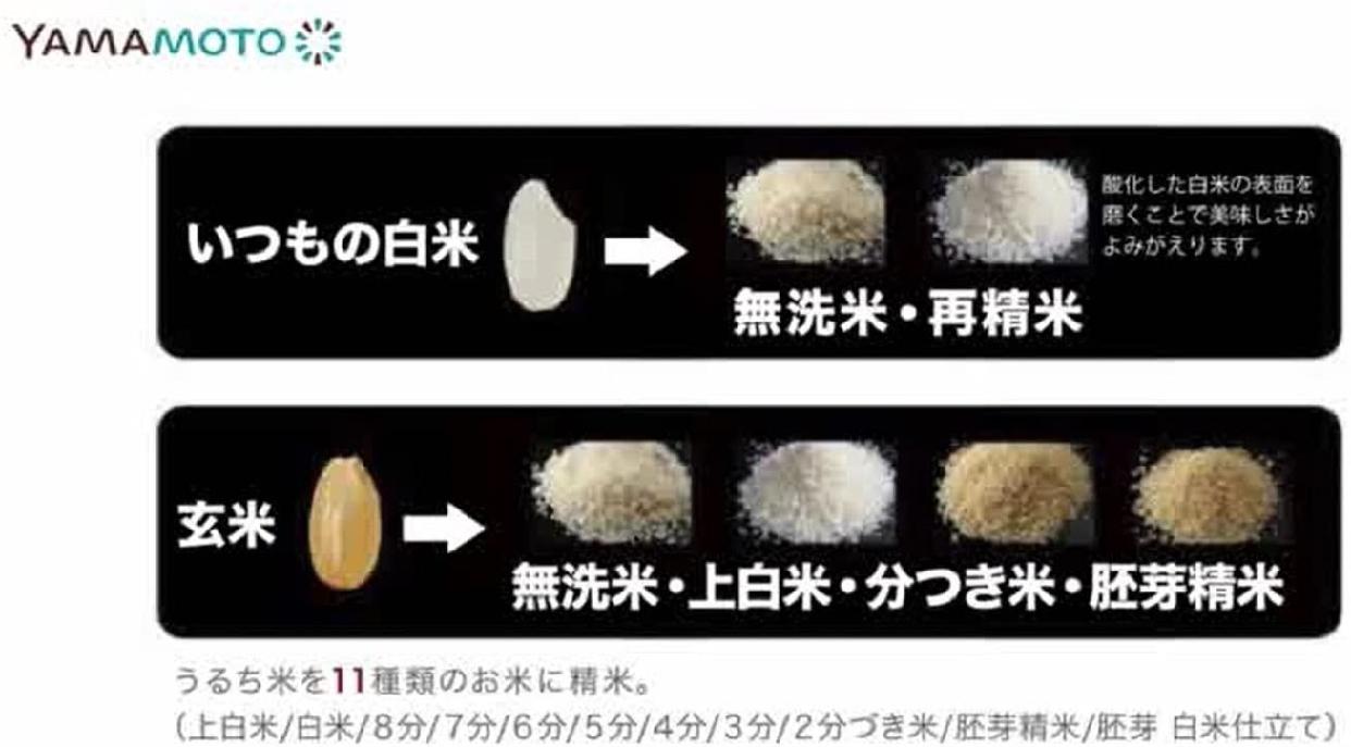 山本電気(ヤマモトデンキ)Bisen RC41 YE-RC41W ホワイトの商品画像3