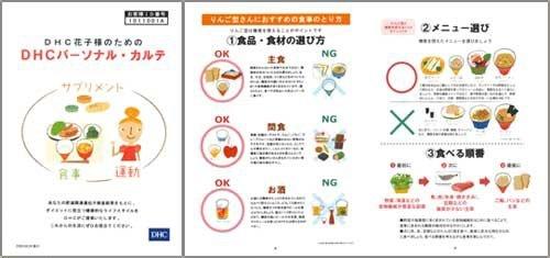 DHC(ディーエイチシー) DHCの遺伝子検査ダイエット対策キットの商品画像5