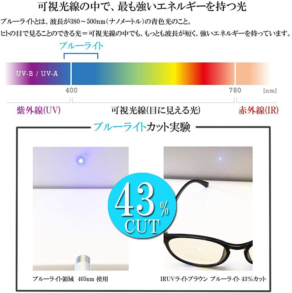 eight tokyo(エイトトウキョウ) 花粉 対策 カバー サングラス IRUV-KG-3の商品画像4