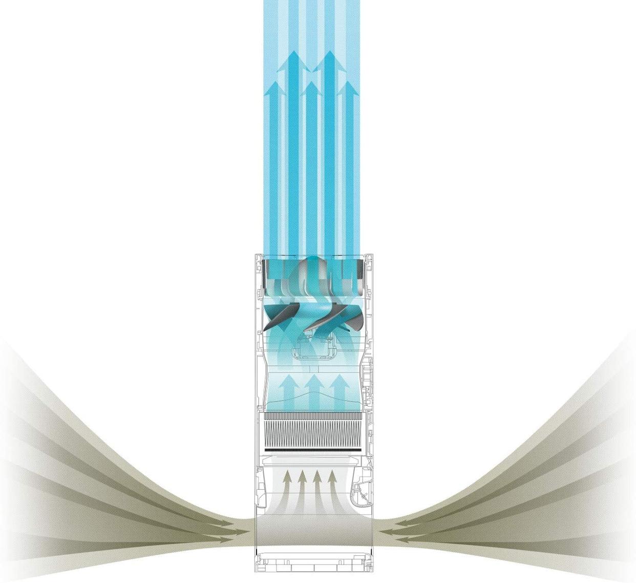 BALMUDA(バルミューダ) ザ・ピュア A01Aの商品画像6
