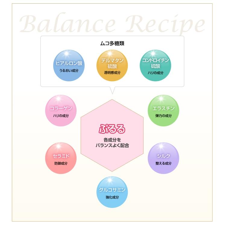 咲楽(サラク) 飲むヒアルロン酸 ぷるるの商品画像6