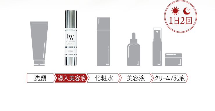 KEY WRINKLE(キーリンクル)first serumの商品画像23