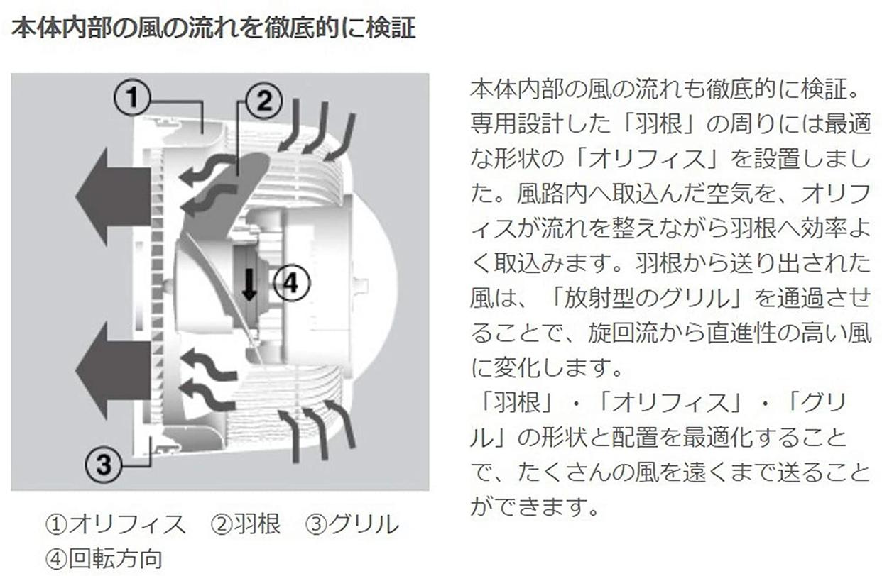 無印良品(MUJI) サーキュレーター(低騒音ファン・大風量タイプ) AT-CF26R-Wの商品画像20