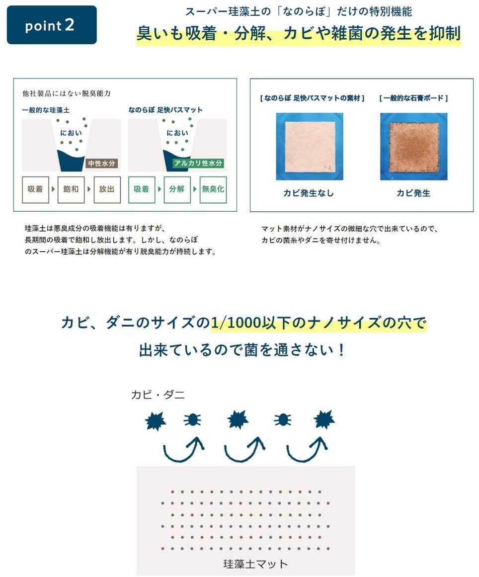 なのらぼ足快バスマット レギュラー バブルの商品画像5