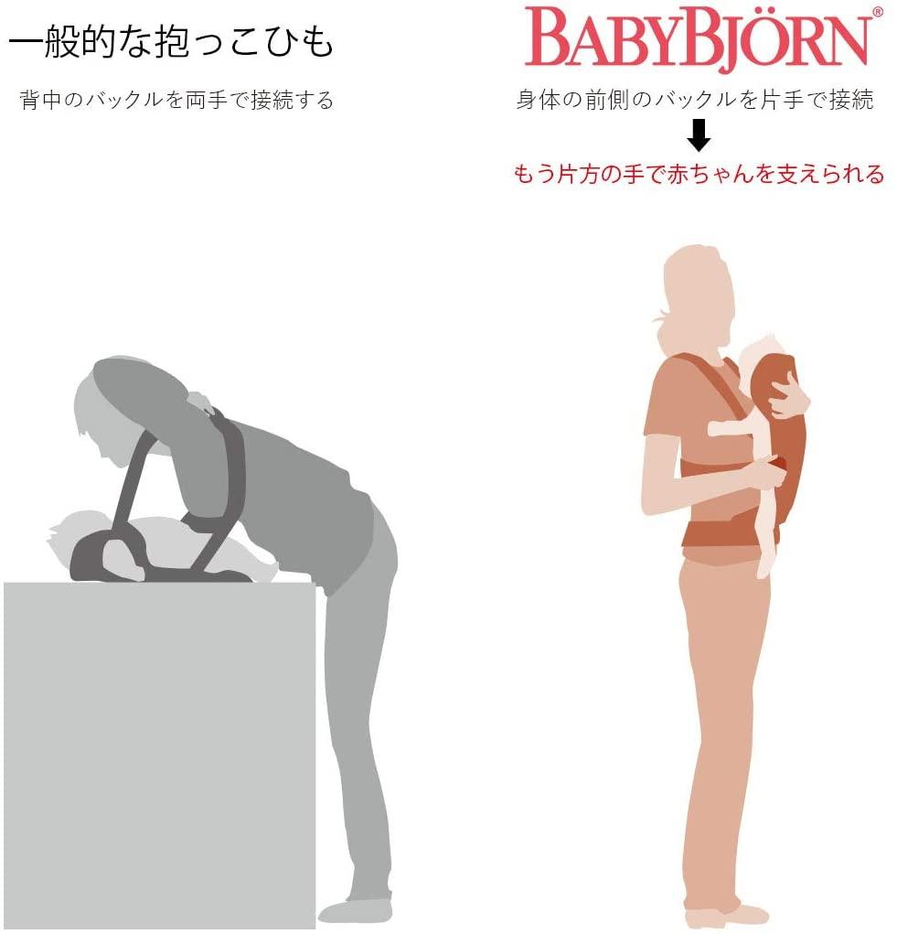 BabyBjörn(ベビービョルン) ベビーキャリア MINI Airの商品画像7