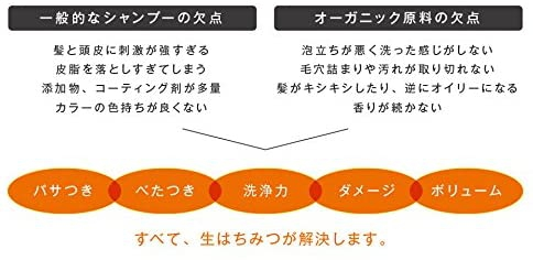 MY HONEY REMEDY(マイハニーレメディー) ハニーケアシャンプー&トリートメントセットの商品画像5