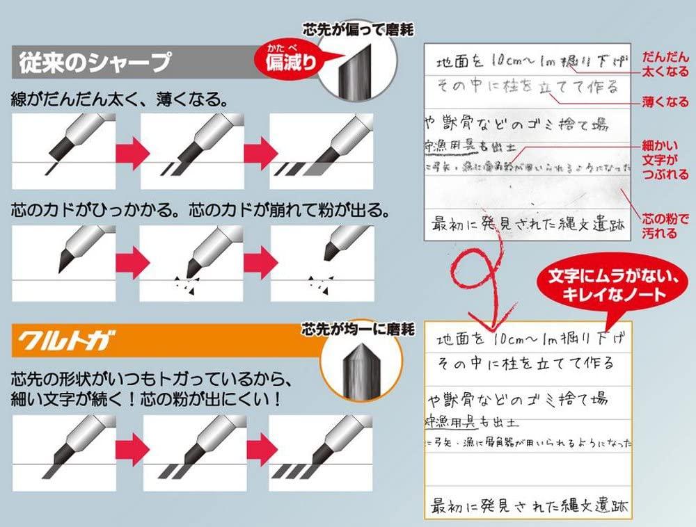 KURU TOGA(クルトガ) ローレットモデルの商品画像6