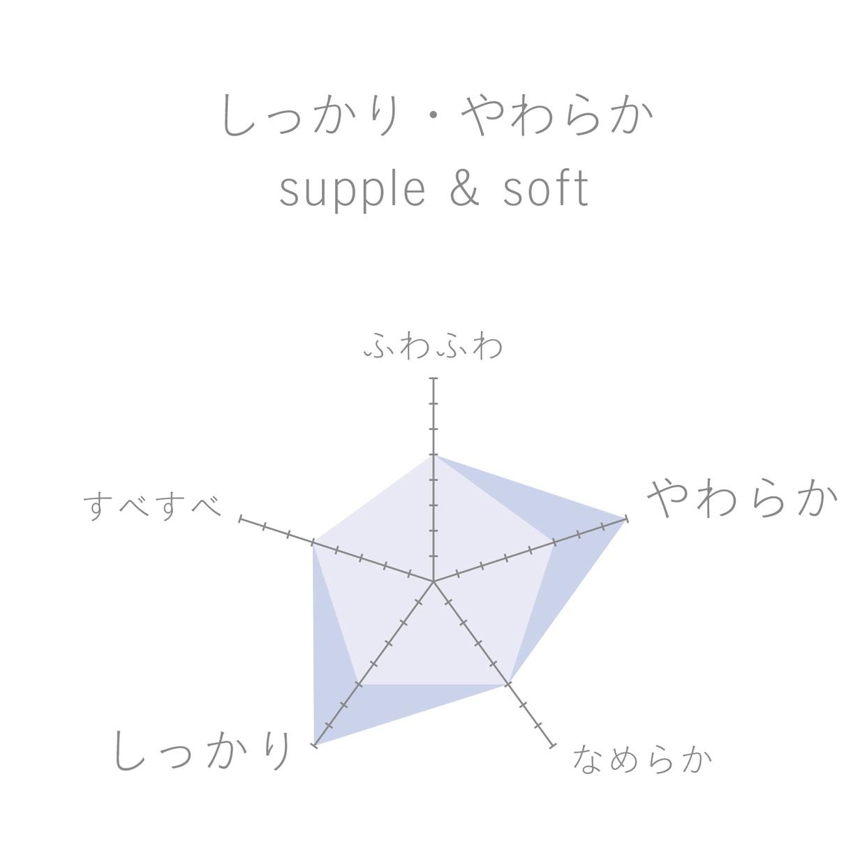 THE GINZA(ザ・ギンザ) ザ・コットン 凛の商品画像3