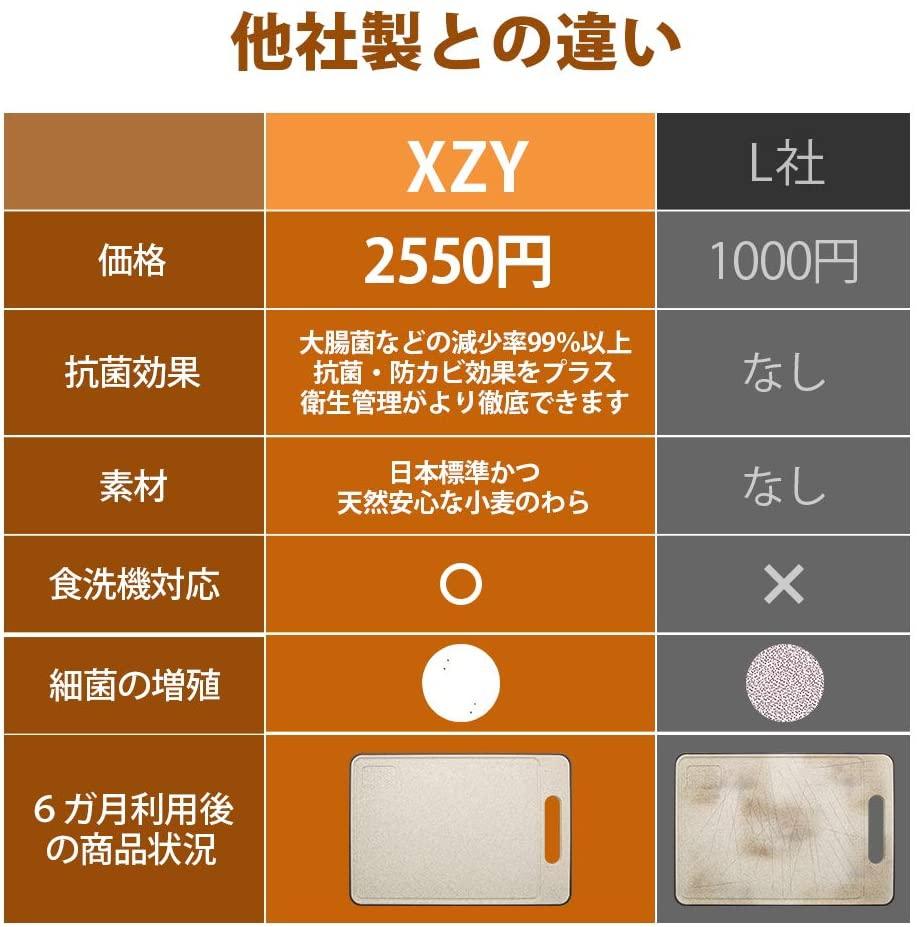 XZY(エックスジーワイ) 抗菌まな板 オフホワイトの商品画像3