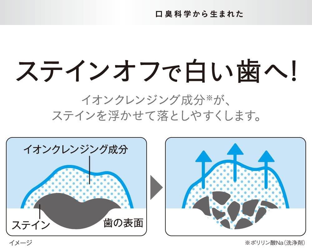 NONIO(ノニオ) ハミガキの商品画像9