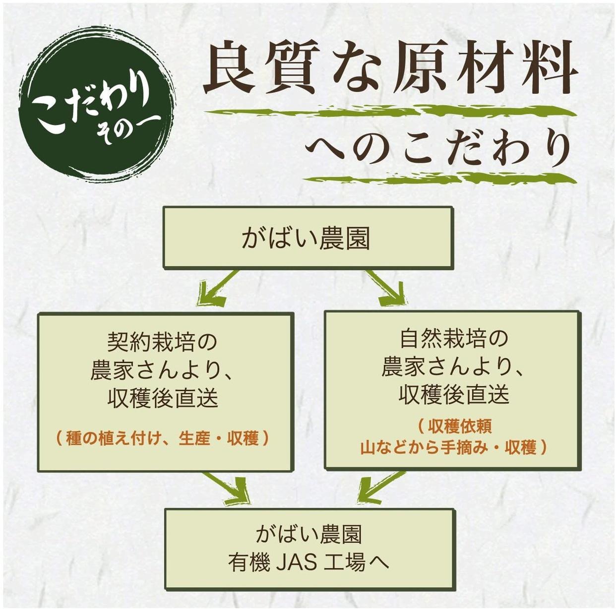 がばい農園 国産 赤なた豆茶の商品画像3