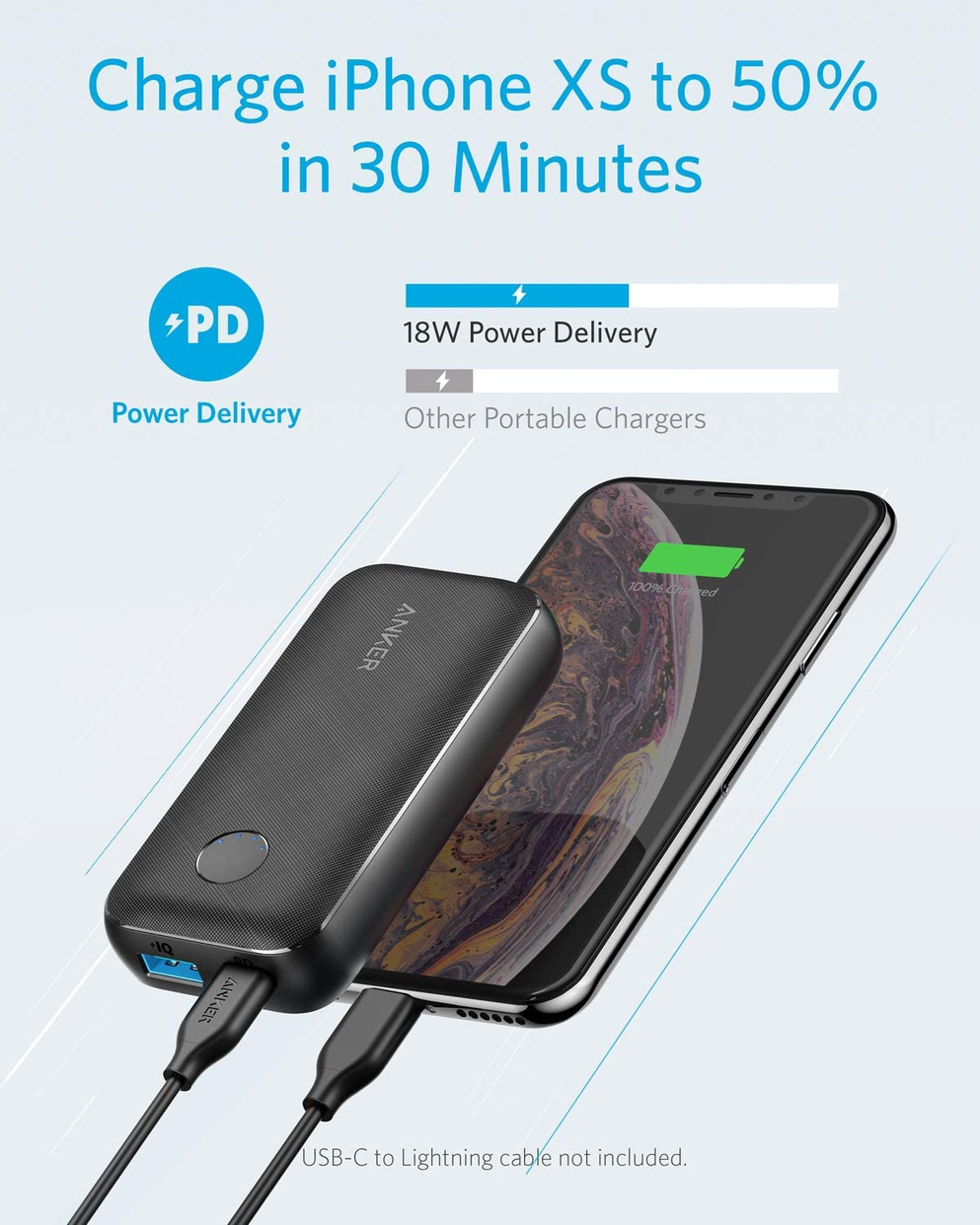 Anker(アンカー) PowerCore 10000 PD Redux A1239011の商品画像2
