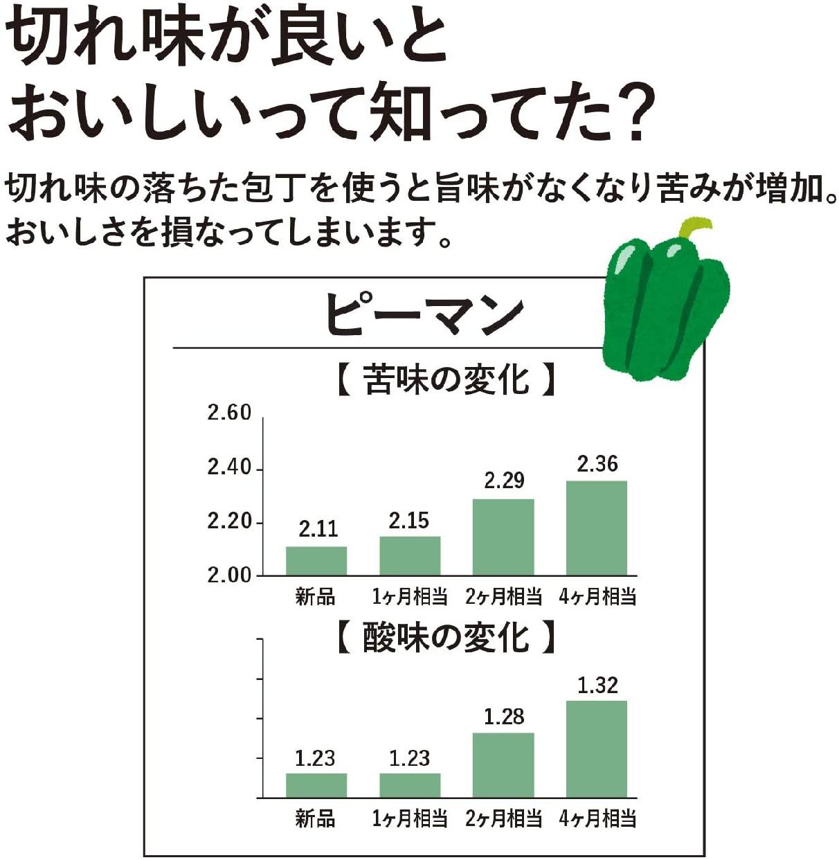 貝印(KAI) コンビ 砥石セット (#400・#1000) 日本製 グレー AP0305の商品画像7