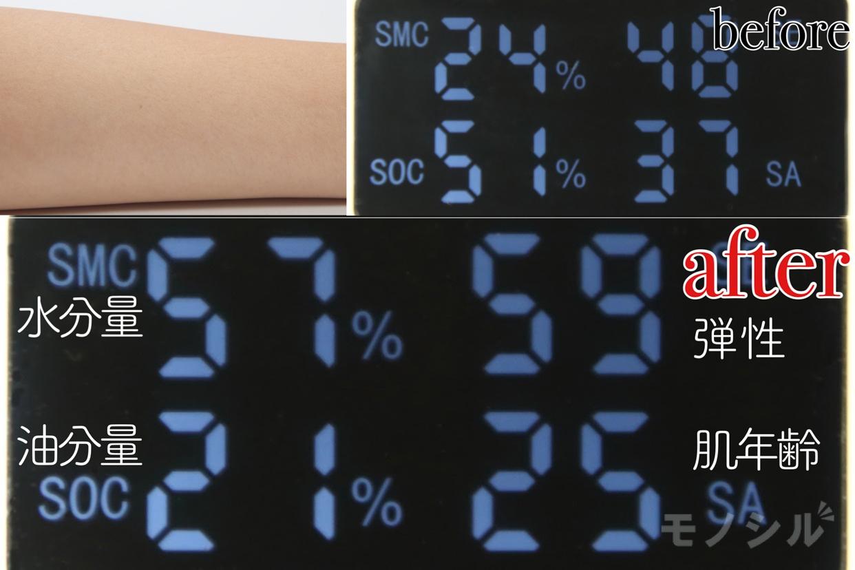 雪肌精(SEKKISEI) 薬用 雪肌精の商品画像4 商品の保湿効果の高さ検証