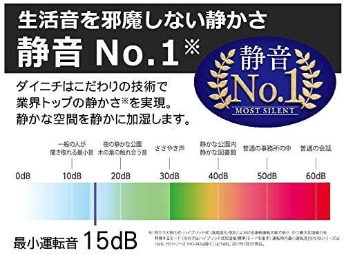 Dainichi(ダイニチ)HD SERIESパワフルモデル HD-152の商品画像4
