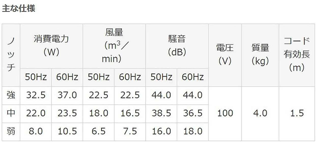 無印良品(MUJI) サーキュレーター(低騒音ファン・大風量タイプ) AT-CF26R-Wの商品画像21
