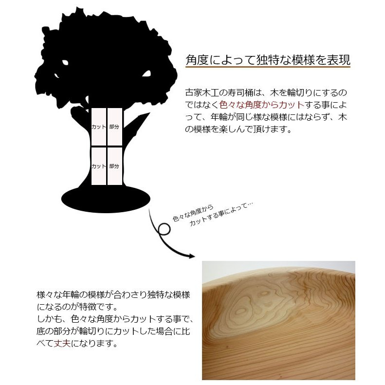 古家木工 【箱入り】寿司桶  13号 39cmの商品画像4