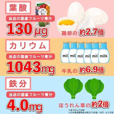 KOSEI(コウセイ) 国産フルーツ青汁の商品画像7