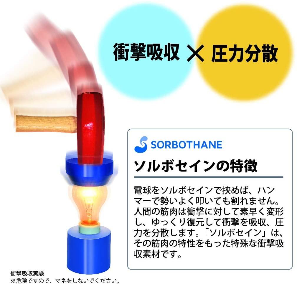 SORBOTHANE(ソルボセイン) 外反母趾・内反小趾サポーター パワーメッシュ 固定型の商品画像6