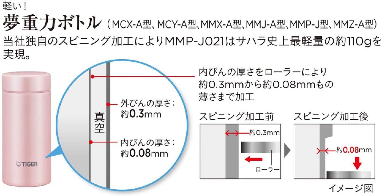 タイガー魔法瓶(たいがーまほうびん)ステンレスミニボトル MMZ-A502の商品画像3
