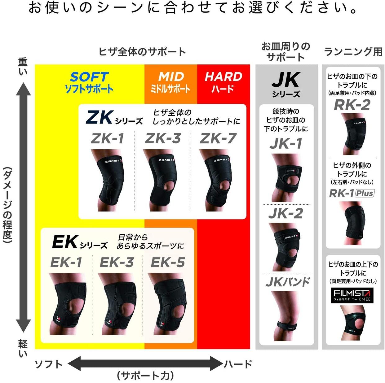 ZAMST(ザムスト) 膝用サポーター RK-1Plusの商品画像7