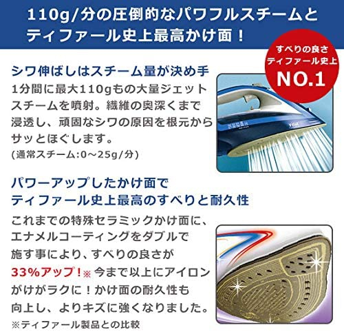 T-fal(ティファール) ターボプロ FV5604J0の商品画像2