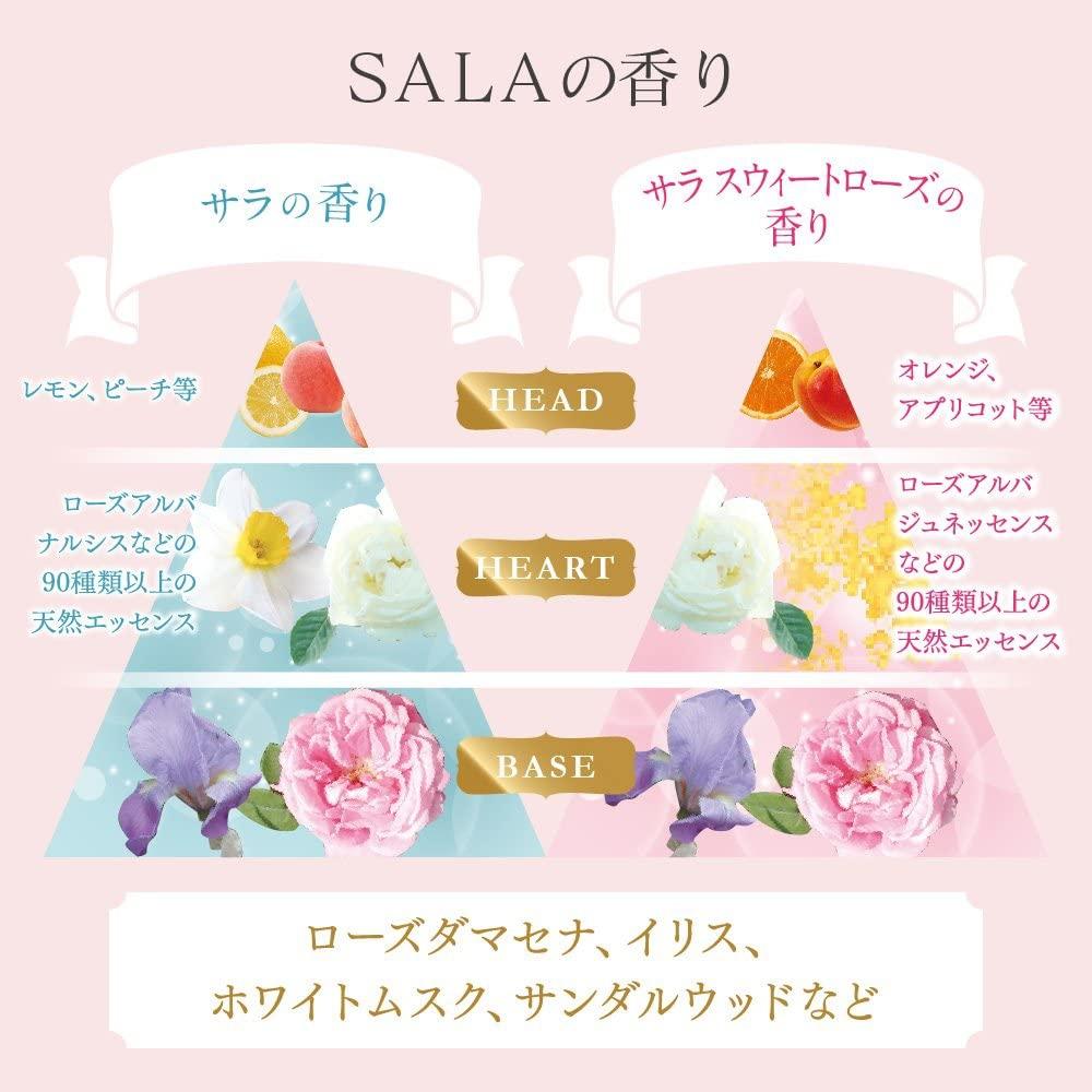 SALA(サラ) ボディパフパウダー プリズムパールの商品画像6