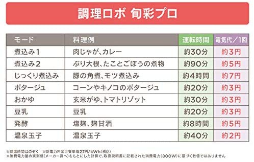 山本電気(YAMAMOTO) クックマスター 旬彩Pro YE-CM17Bの商品画像8