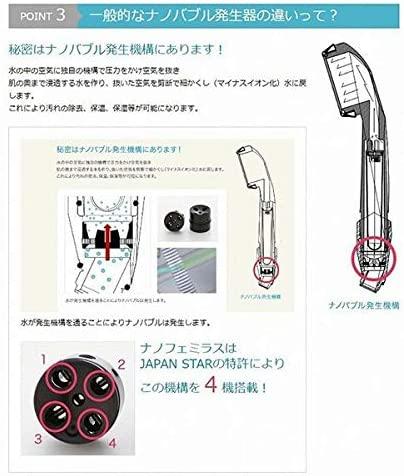 JAPAN STAR(ジャパンスター) ナノフェミラスの商品画像9