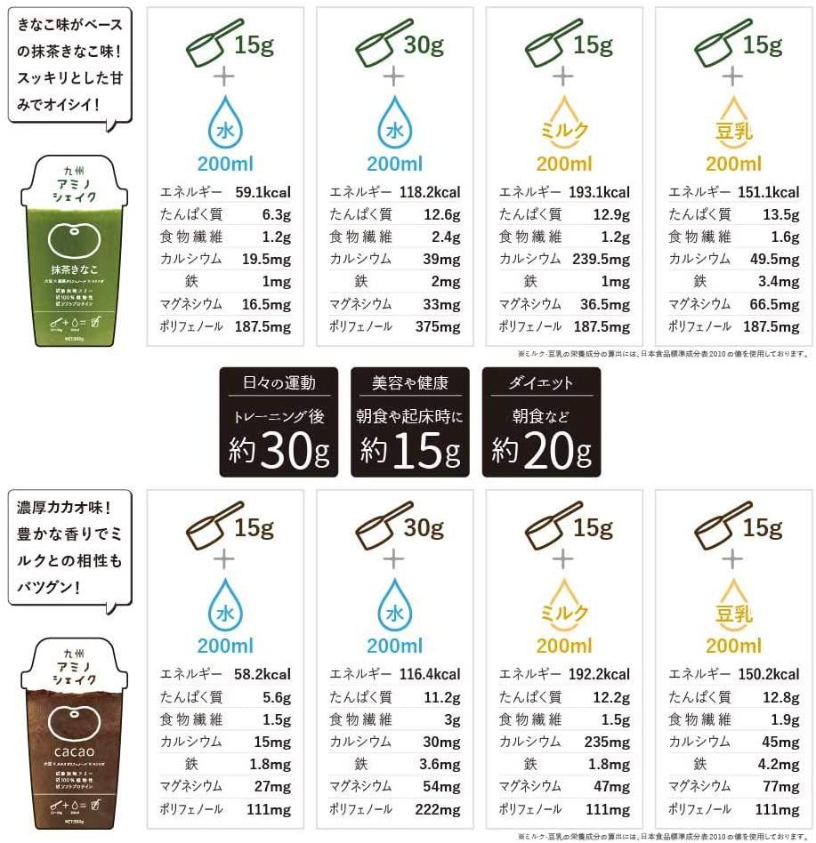 SUNAO製薬 九州アミノシェイク 抹茶きな粉味の商品画像7