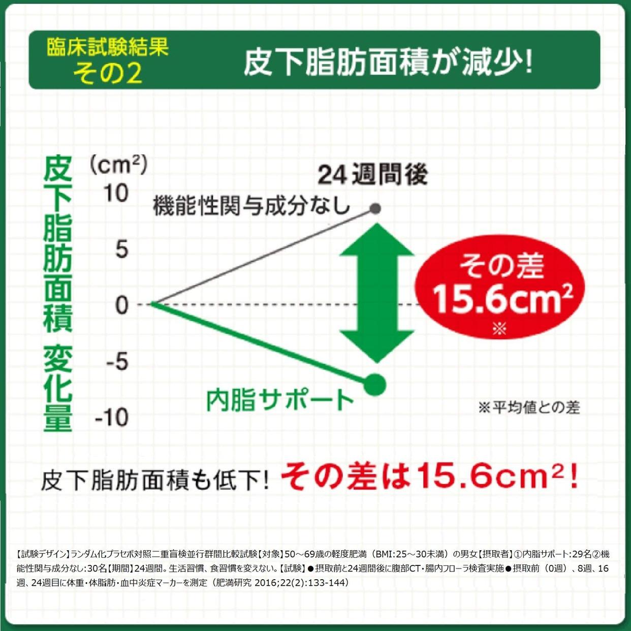 FANCL(ファンケル) 内脂サポートの商品画像6