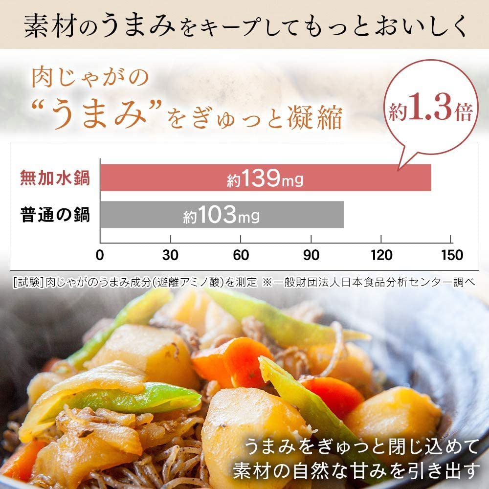 IRIS OHYAMA(アイリスオーヤマ)【IH対応】デザイン無加水鍋 GMKS-24S グレーの商品画像3